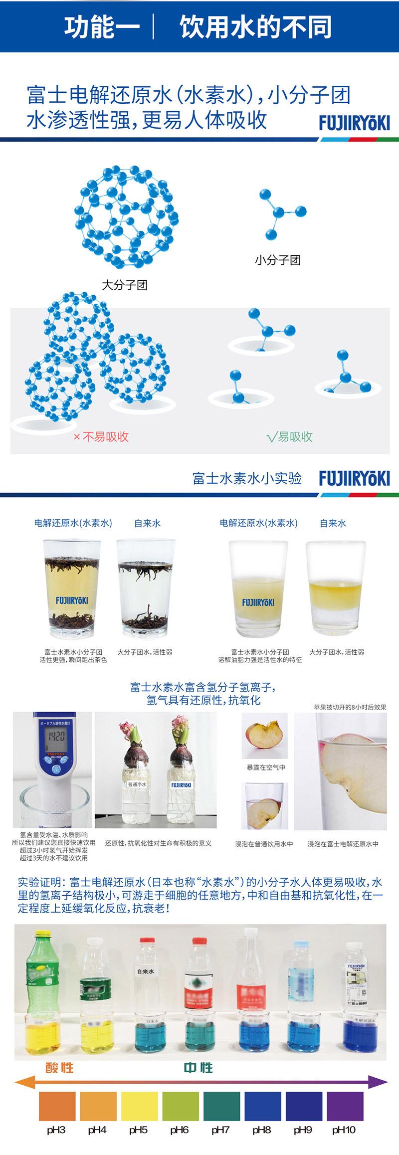 富士電解還原水機,富士還原水機,富士電解水機3