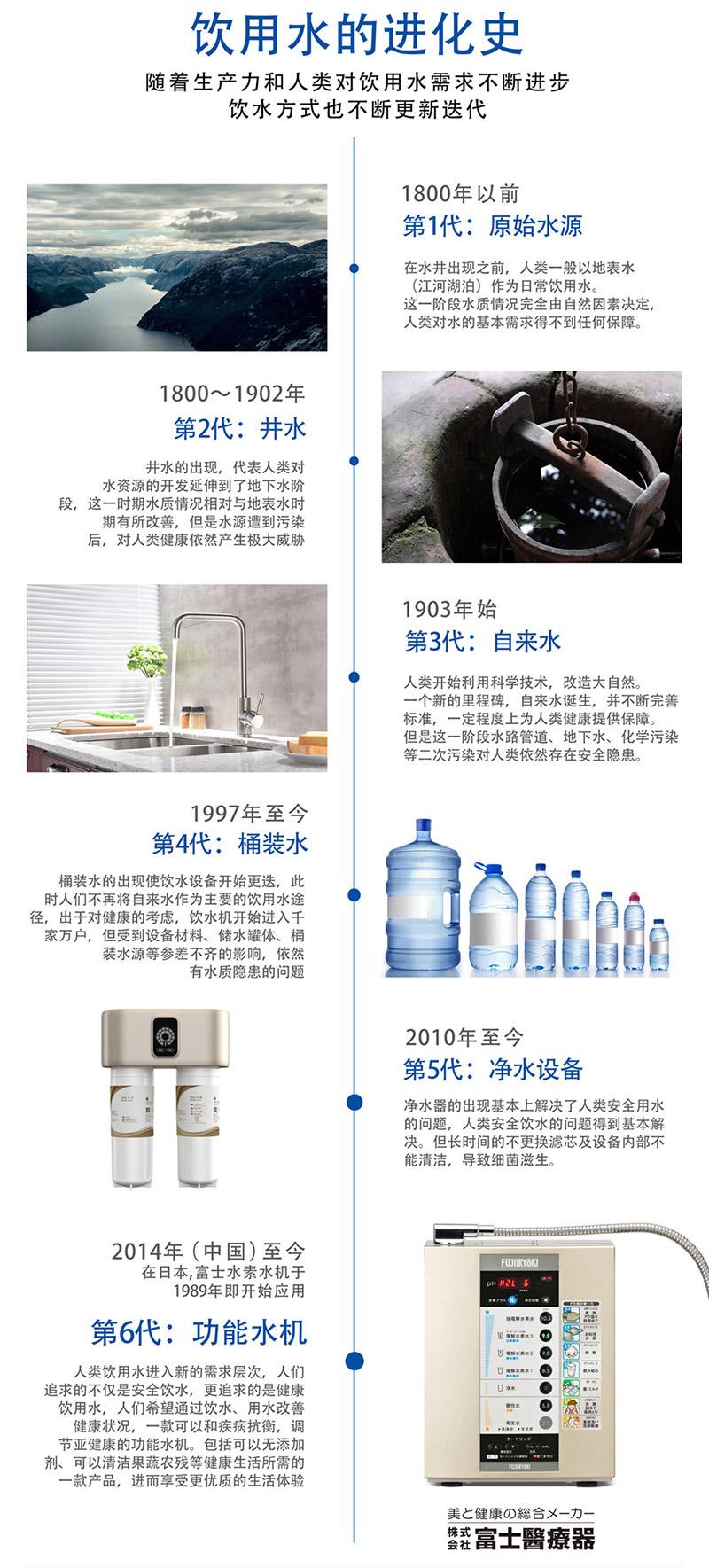 富士電解還原水機,富士還原水機,富士電解水機2